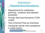 substitution requirements assistance