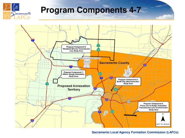 Program Components 4-7