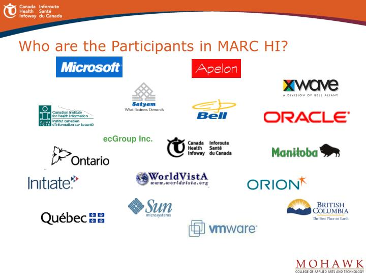 Who are the Participants in MARC HI?