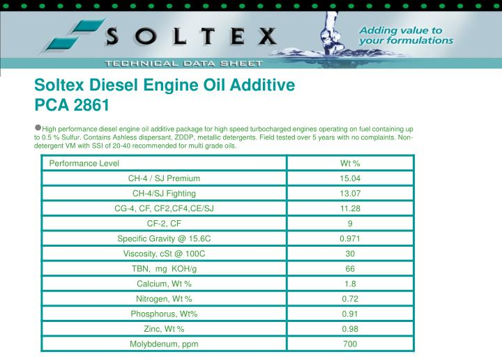 Passenger Car Motor Oil Additive Packages Comparison