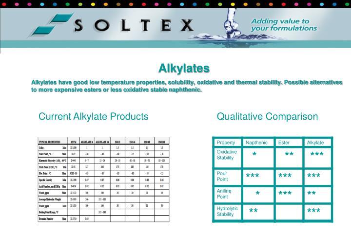 Alkylates