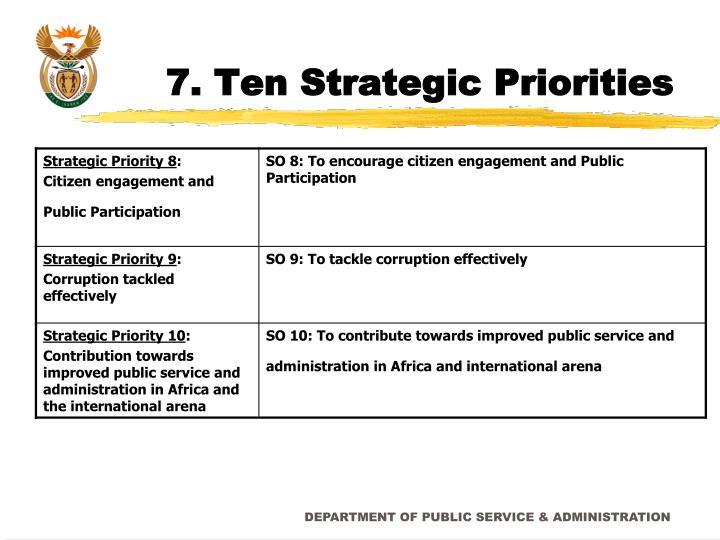 7. Ten Strategic Priorities
