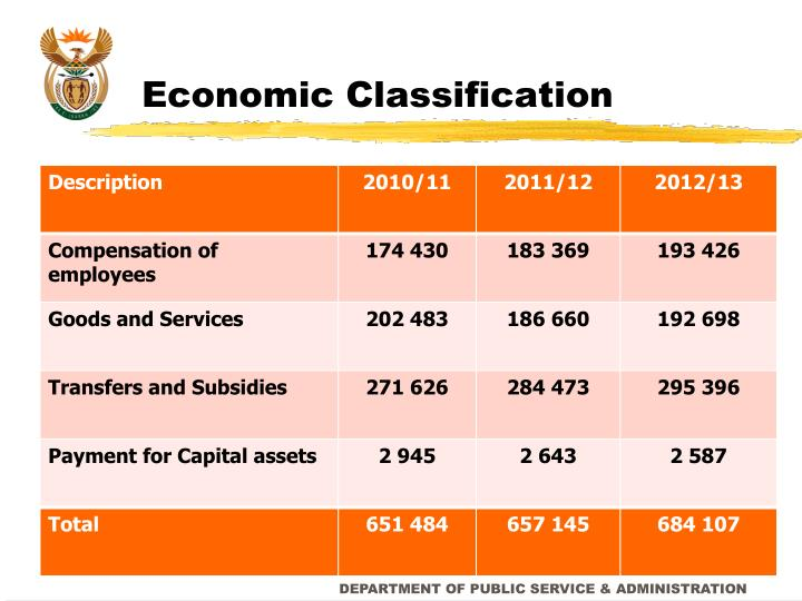 Economic Classification