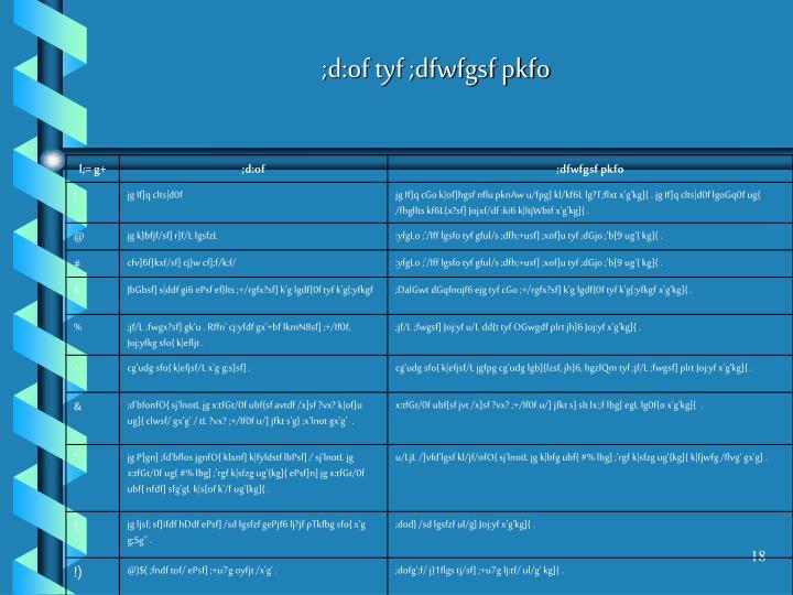 ;d:of tyf ;dfwfgsf pkfo