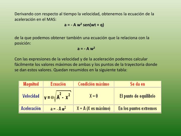 de la que podemos obtener también una ecuación que la relaciona con la posición: