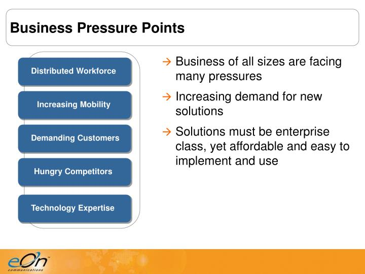 Business Pressure Points