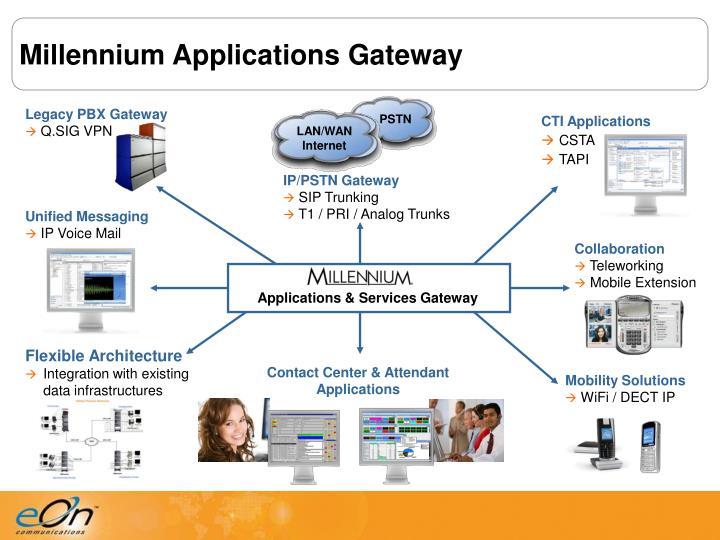 Millennium Applications Gateway