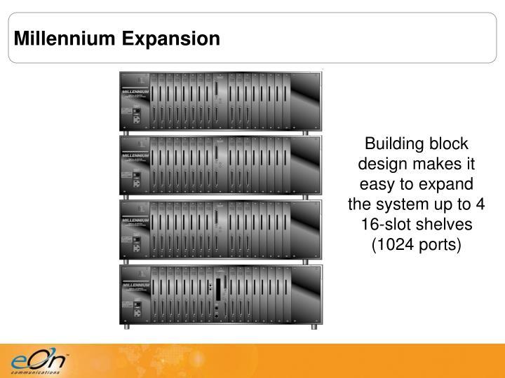 Millennium Expansion