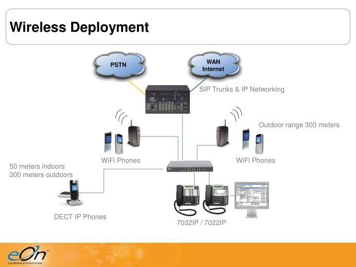 Wireless Deployment