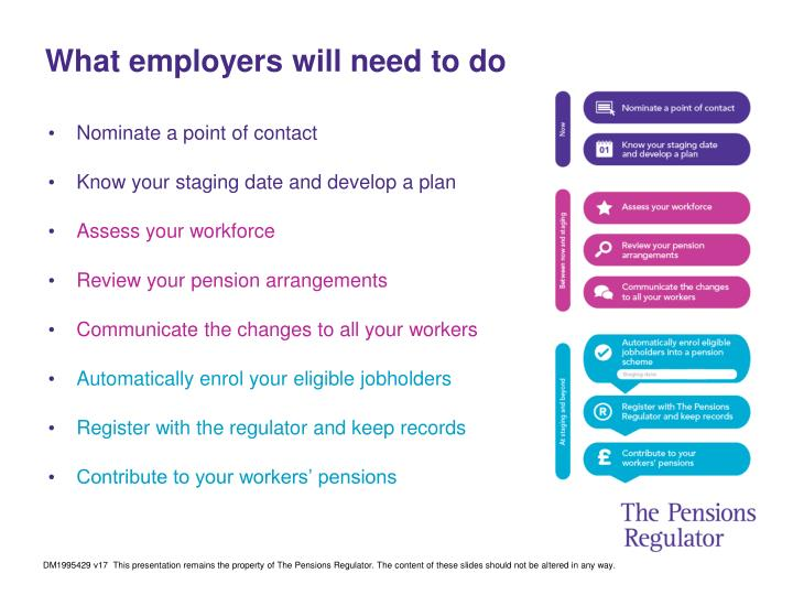 What employers will need to do