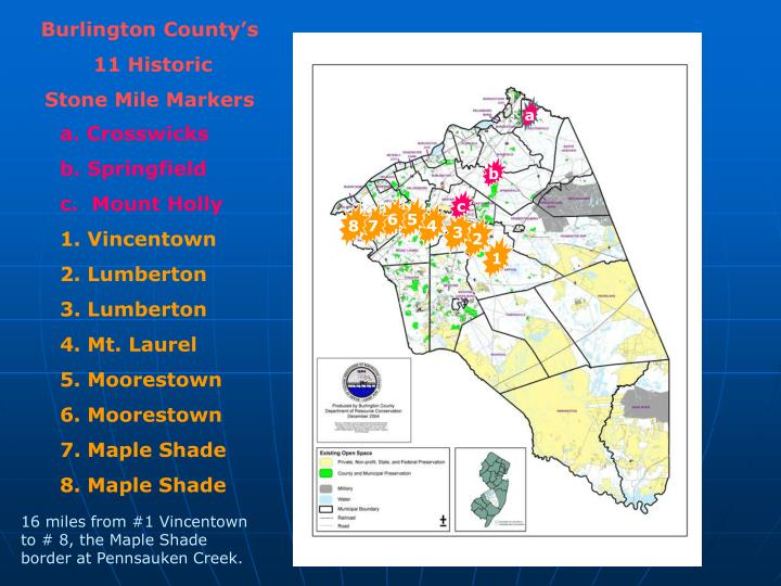 Burlington County's