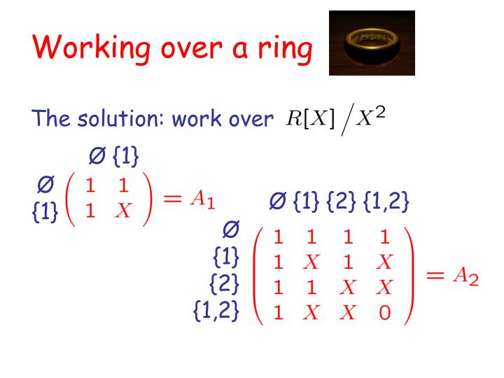 Working over a ring