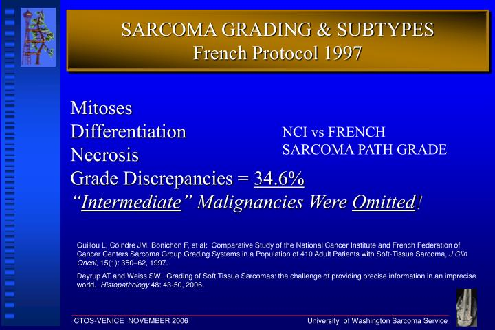 Sarcoma grading subtypes french protocol 1997