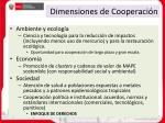 dimensiones de cooperaci n