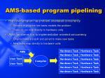 ams based program pipelining