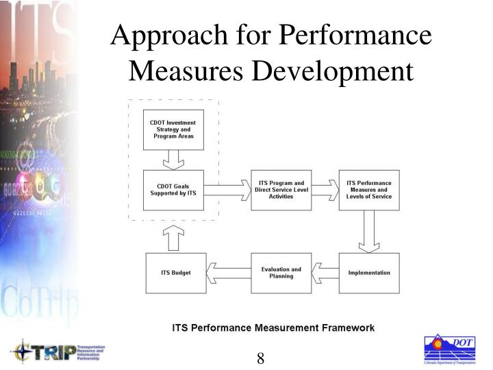 Approach for Performance Measures Development