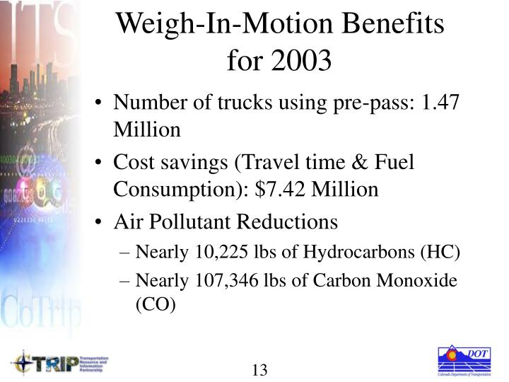 Weigh-In-Motion Benefits for 2003