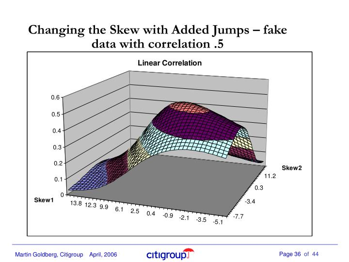 Changing the Skew with Added Jumps – fake data with correlation .5