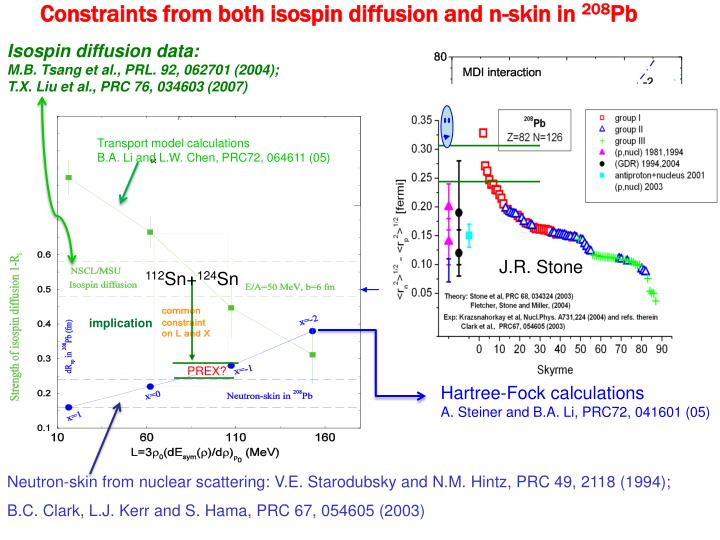 Constraints from both isospin diffusion and n skin in 208 pb