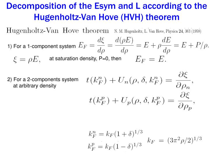 Decomposition of the Esym and L according to the Hugenholtz-Van Hove (HVH) theorem