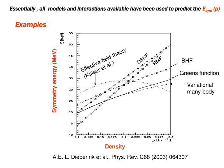 Essentially , all  models and interactions available have been used to predict the