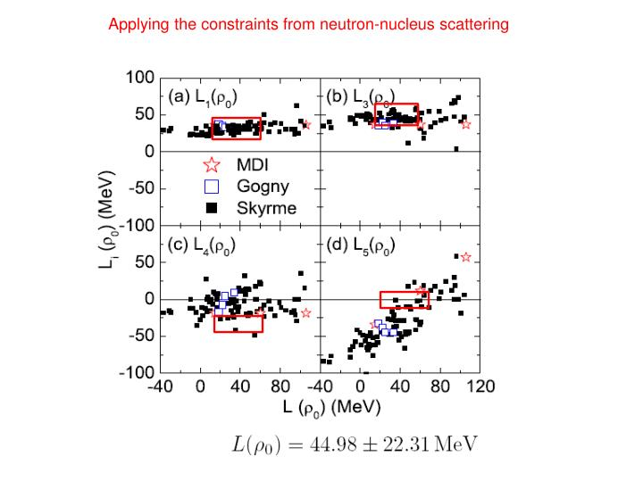 Applying the constraints from neutron-nucleus scattering