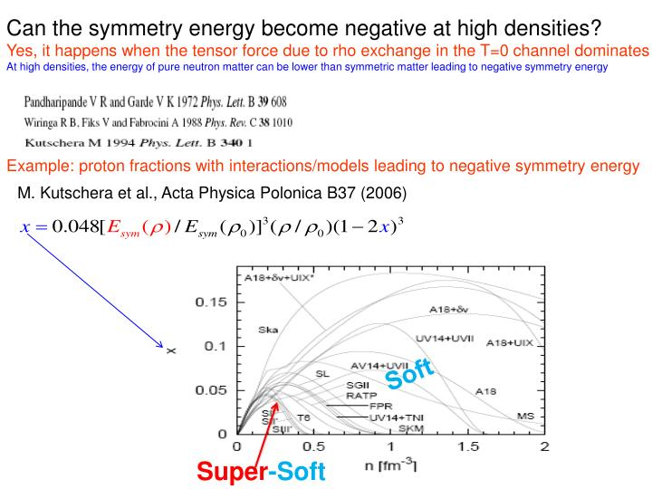 Can the symmetry energy become negative at high densities?