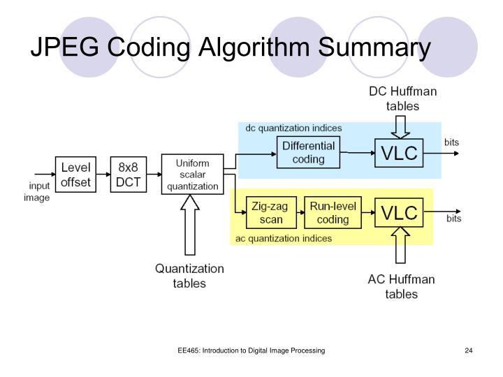 JPEG Coding Algorithm Summary