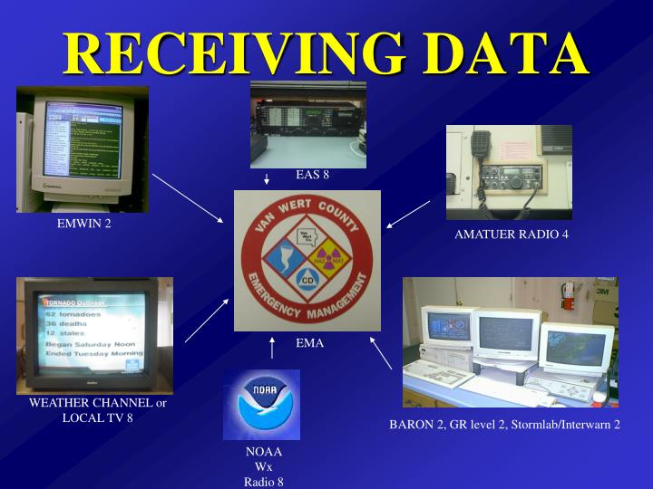 RECEIVING DATA