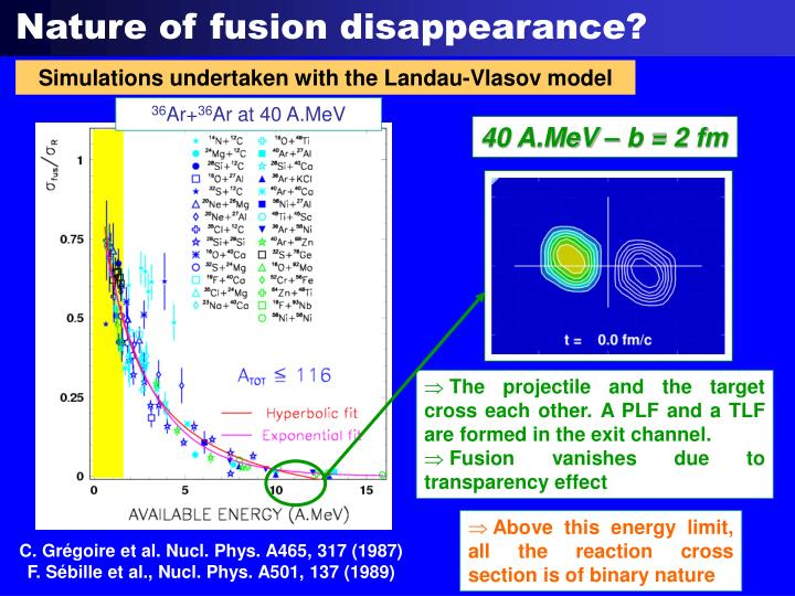 Nature of fusion disappearance?