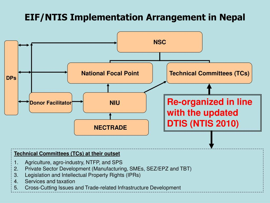 PPT - EIF National Implementation Arrangements in Nepal