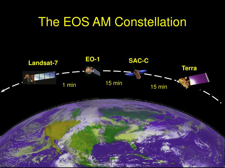 the eos am constellation n.