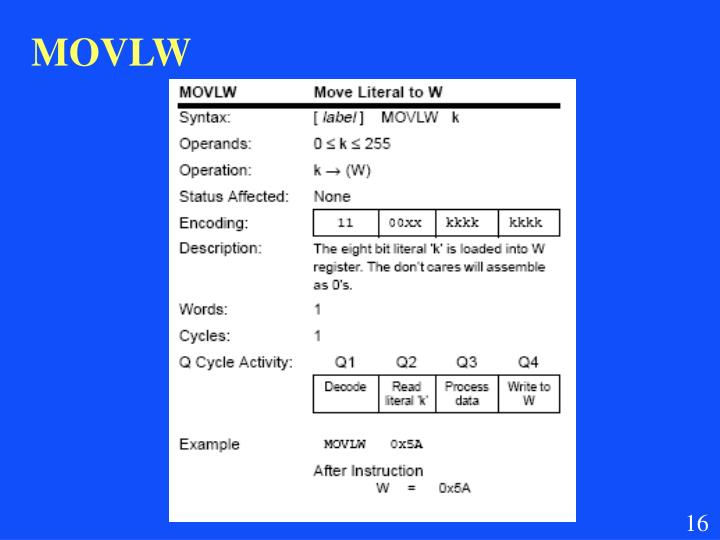 MOVLW