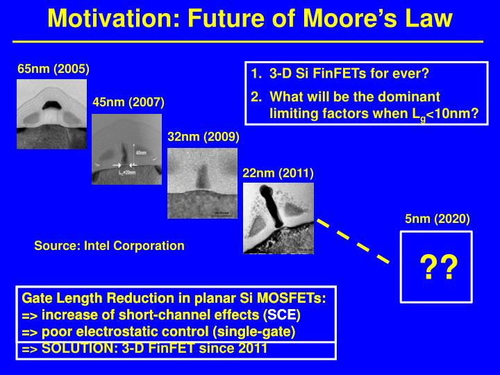Motivation: Future of Moore