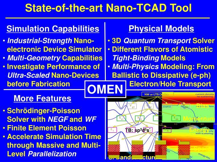 State-of-the-art Nano-TCAD Tool
