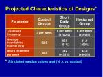 projected characteristics of designs