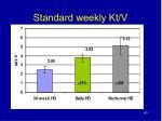 standard weekly kt v