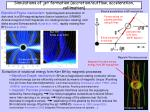 simulations of jet formation accretion outflow acceleration collimation