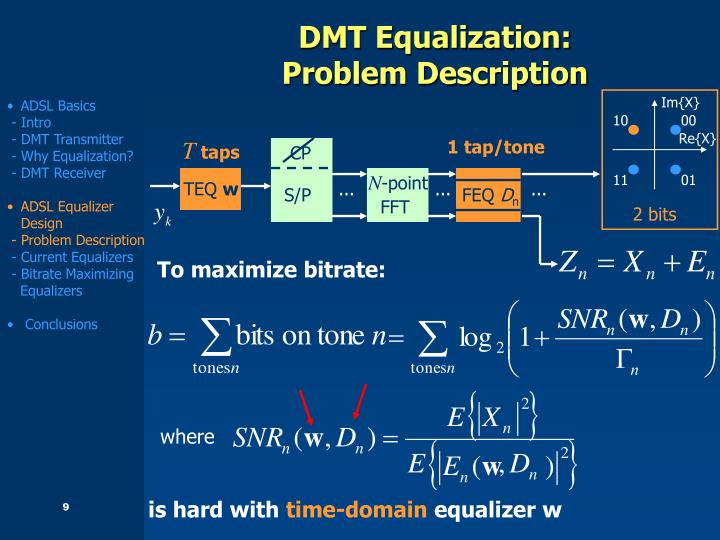 DMT Equalization: