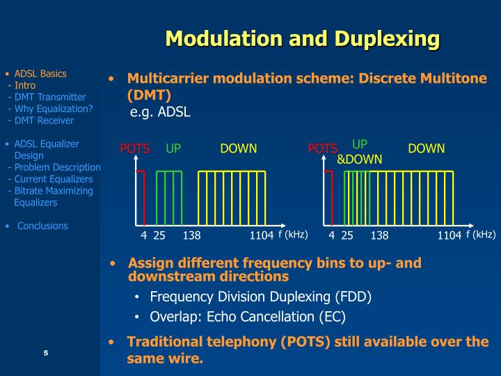 Modulation and Duplexing