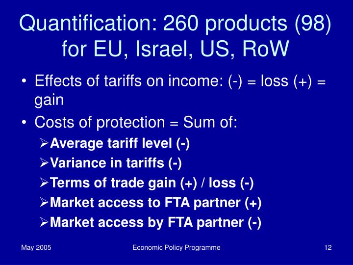 Quantification: 260 products (98) for EU, Israel, US, RoW