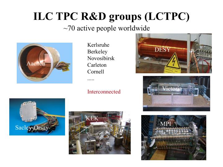 ILC TPC R&D groups (LCTPC)