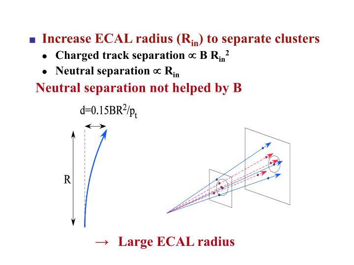 Increase ECAL radius (R