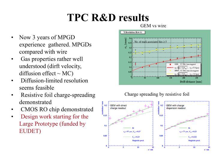 TPC R&D results