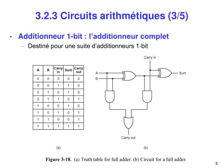 Ppt 3 2 circuits logiques de base 3 2 1 circuits for Base logique