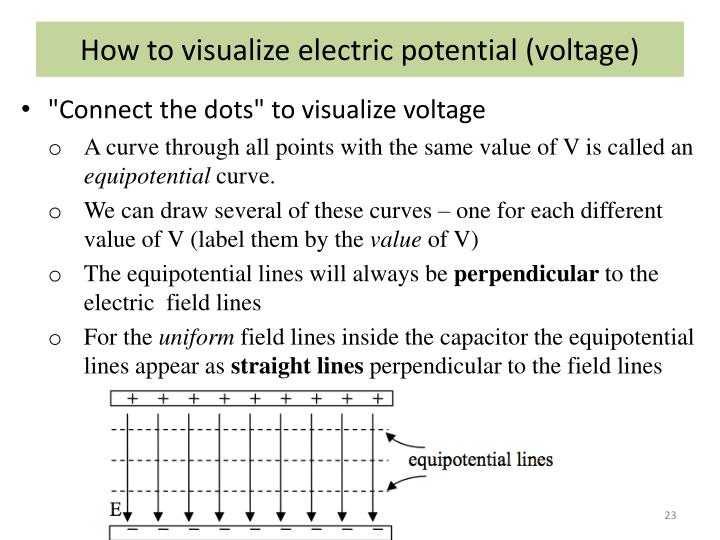 How to visualize electric potential (voltage)