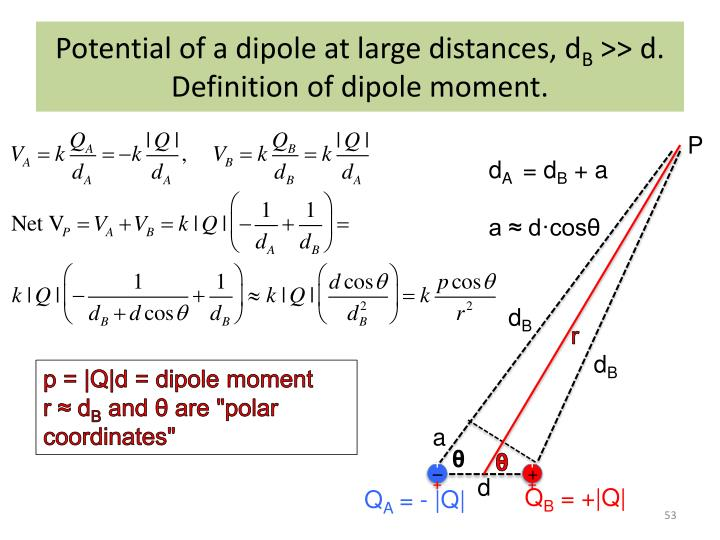 Potential of a dipole at large distances, d