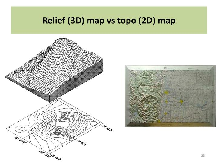 Relief (3D) map vs topo (2D) map