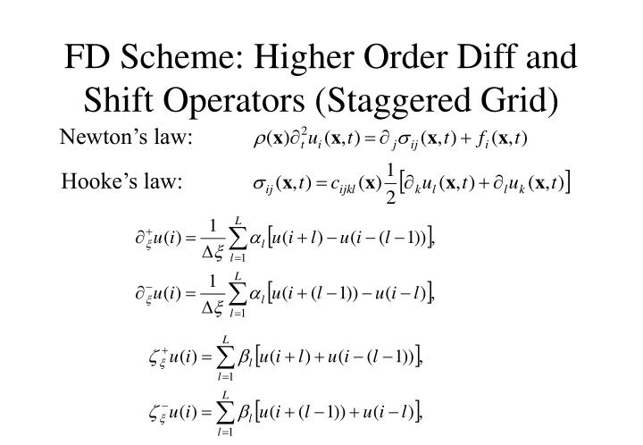FD Scheme: Higher Order Diff and Shift Operators (Staggered Grid)