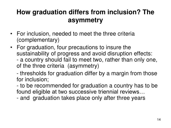 How graduation differs from inclusion? The asymmetry